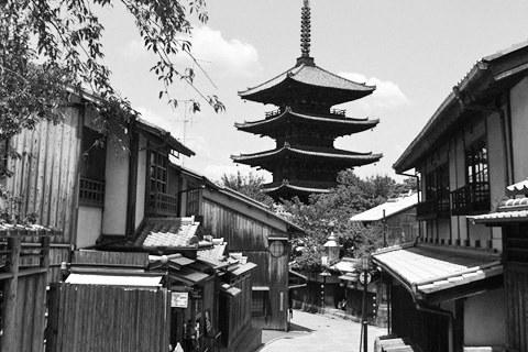 京都のロケーション